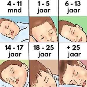 Aanbevolen uren slaap per leeftijdsgroep