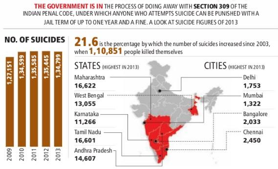 Cijfers boeren zelfdoding 2013